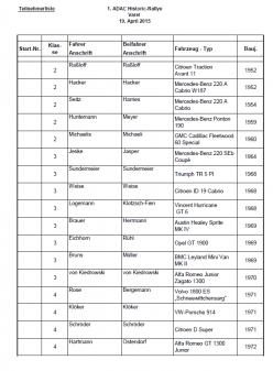 Liste Varel